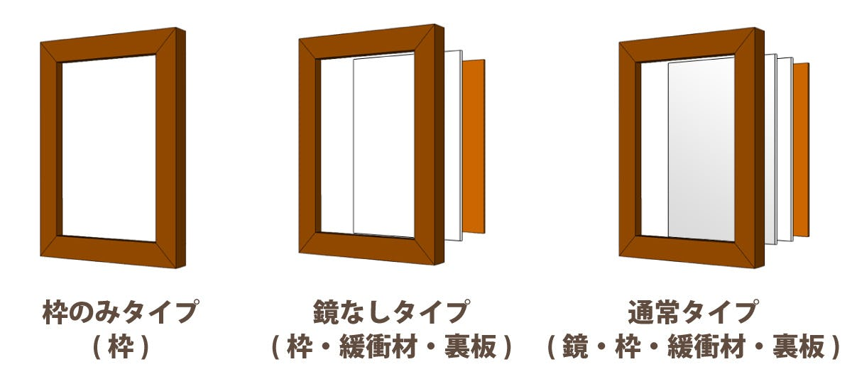 アンティークミラー-枠のタイプ