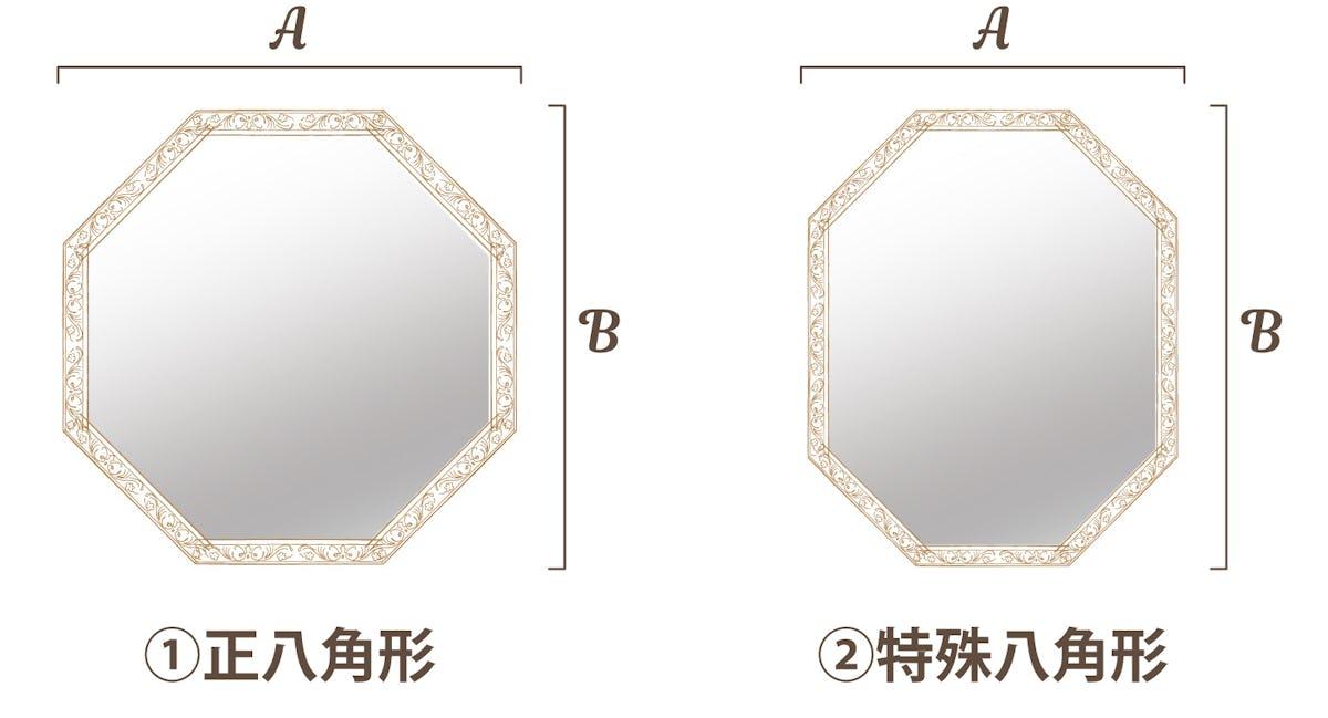 八角形の加工料金